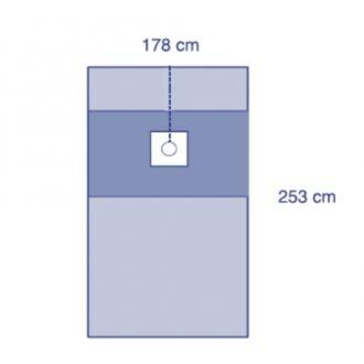 Advanced Central Line Drape